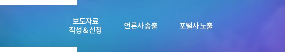 1 보도자료 작성/신청, 2 언론사 송출, 3 포털사 노출